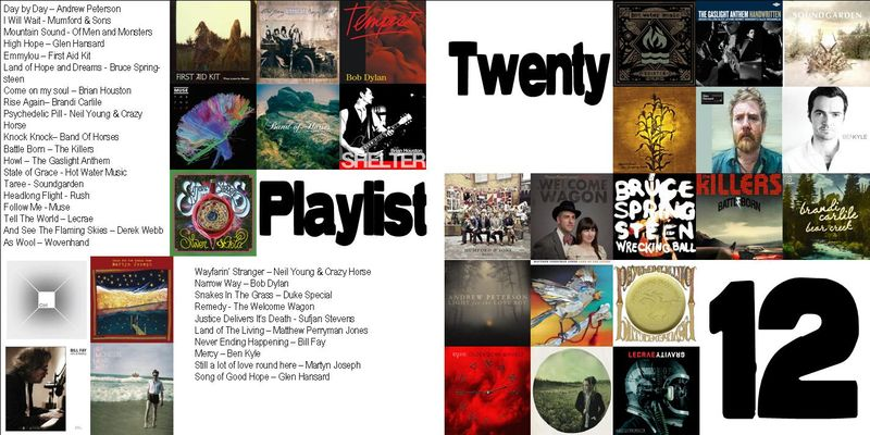 Playlist cover 2012